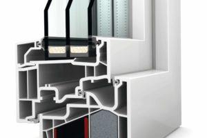 coefficients de fenêtres